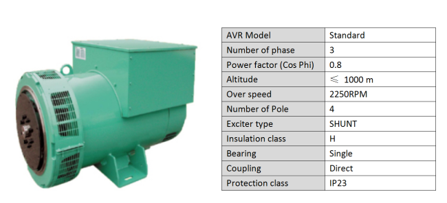 Brushless Power Genset 100kva