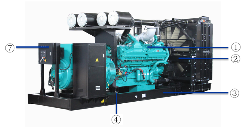 BA Power Cummins generator Sets